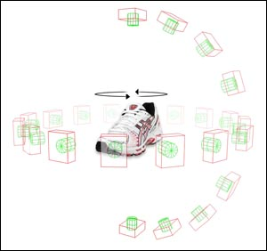 360 degree full product rotation